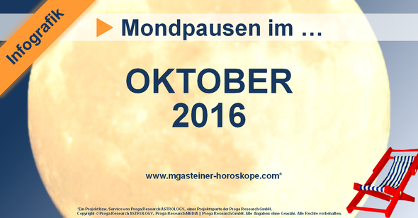 Die Mondpausen im Oktober 2016