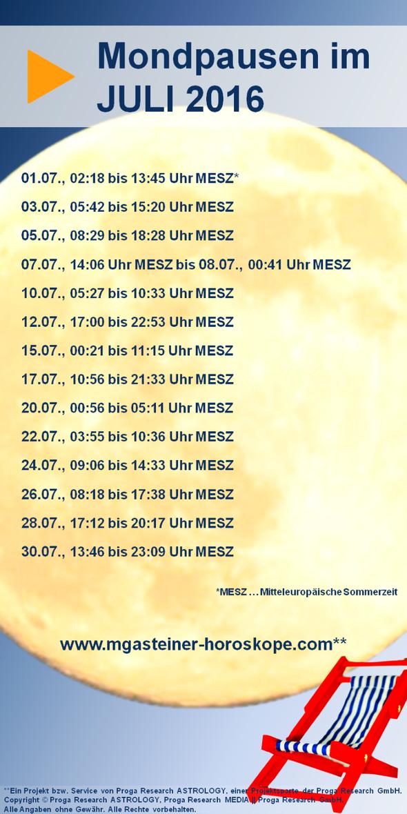 Mondpausentabelle für Juli 2016.