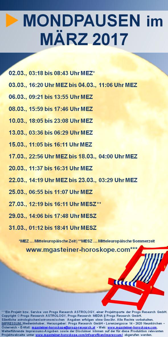 MONDPAUSENTABELLE für MÄRZ 2017