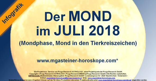 Der MOND im JULI 2018.