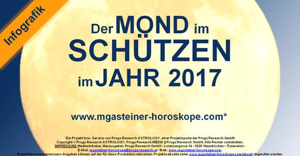 Der MOND im SCHÜTZEN im JAHR 2017.