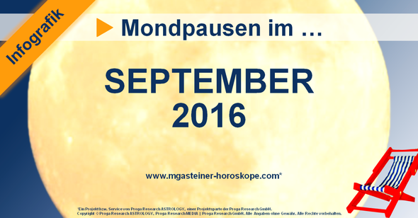 Die Mondpausen im September 2016.