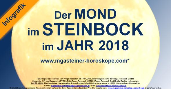 Der MOND im STEINBOCK im JAHR 2018.