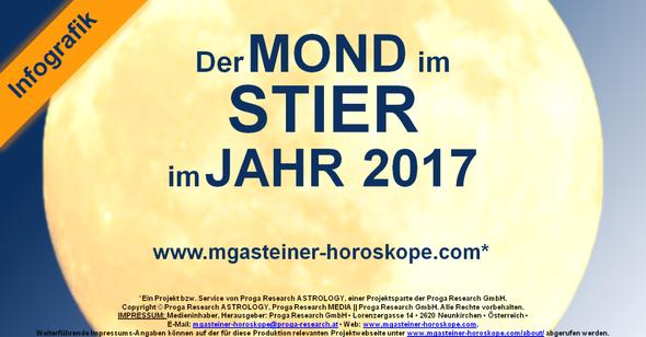 Der MOND im STIER im JAHR 2017.