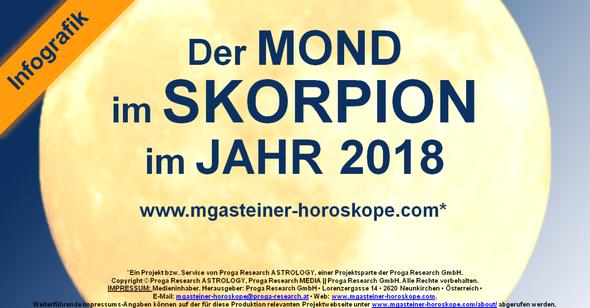 Der MOND im SKORPION im JAHR 2018.