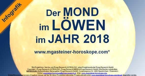 Der MOND im LÖWEN im JAHR 2018.