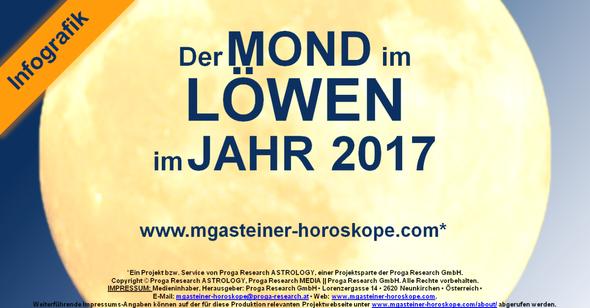 Der MOND im LÖWEN im JAHR 2017.