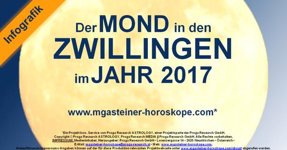 Der MOND in den ZWILLINGEN im JAHR 2017.