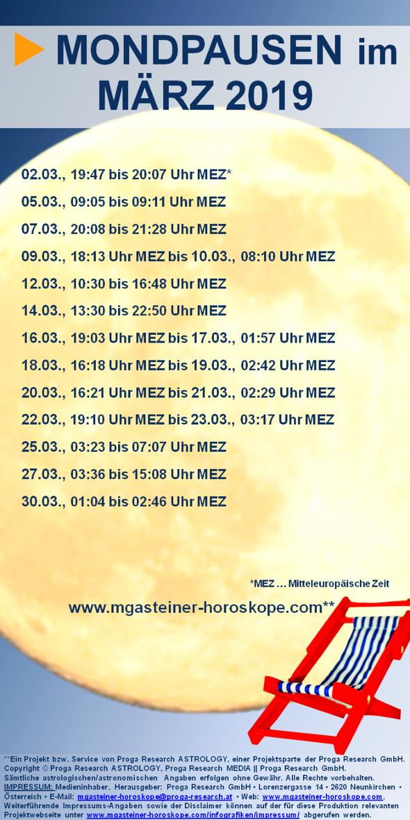MONDPAUSENTABELLE für MÄRZ 2019