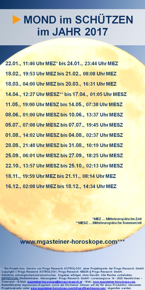 SCHÜTZEMOND-Tabelle für das JAHR 2017