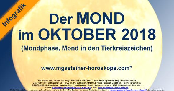 Der MOND im OKTOBER 2018.