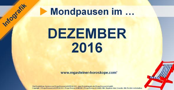 Die Mondpausen im Dezember 2016