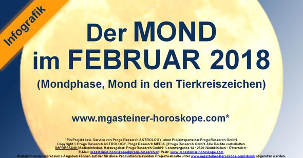 Der MOND im FEBRUAR 2018.