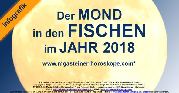 Der MOND in den FISCHEN im JAHR 2018.