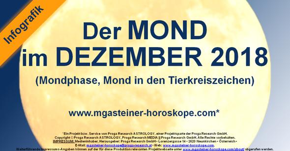Der MOND im DEZEMBER 2018.