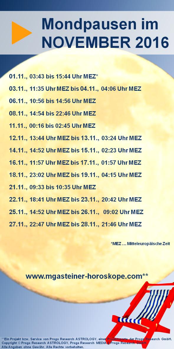 Mondpausentabelle für November 2016.