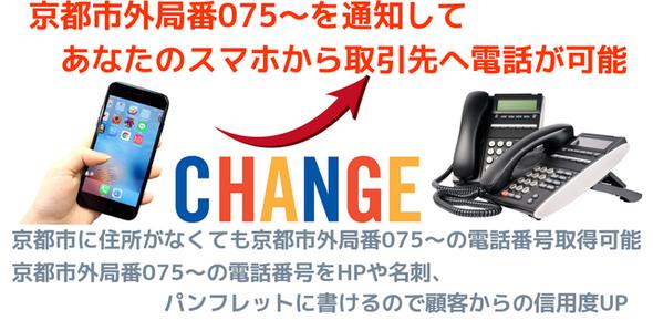 京都バーチャルオフィスの電話転送アプリ
