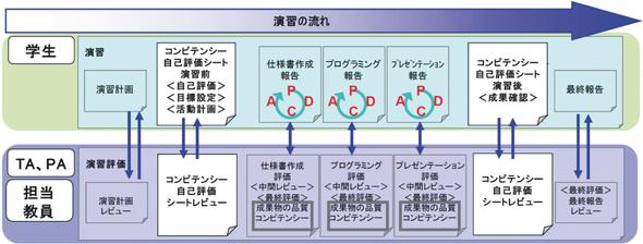 中央イメージ3