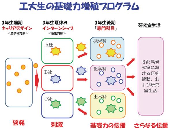 名古屋工業イメージ
