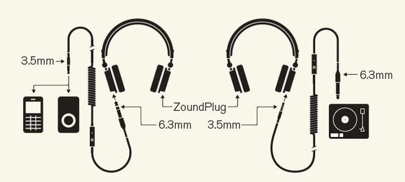 Urbanears | Zinken | TurnCable
