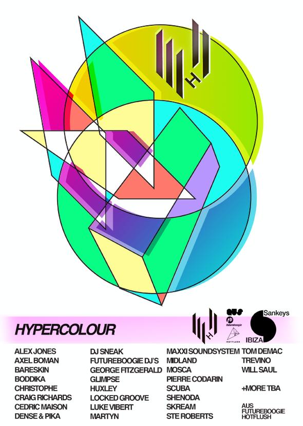 Hypercolour | Sankeys