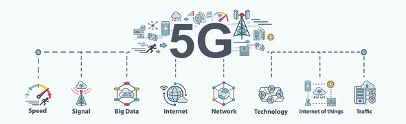 text 5G surrounded by icon cloud with icons for speed, radio signal, mobile, global connectivity, cloud, computers. Icons and text below 5G text. From left to right, Speed, Signal, Big Data, Internet, Network, Technology, Internet of Things, Traffic