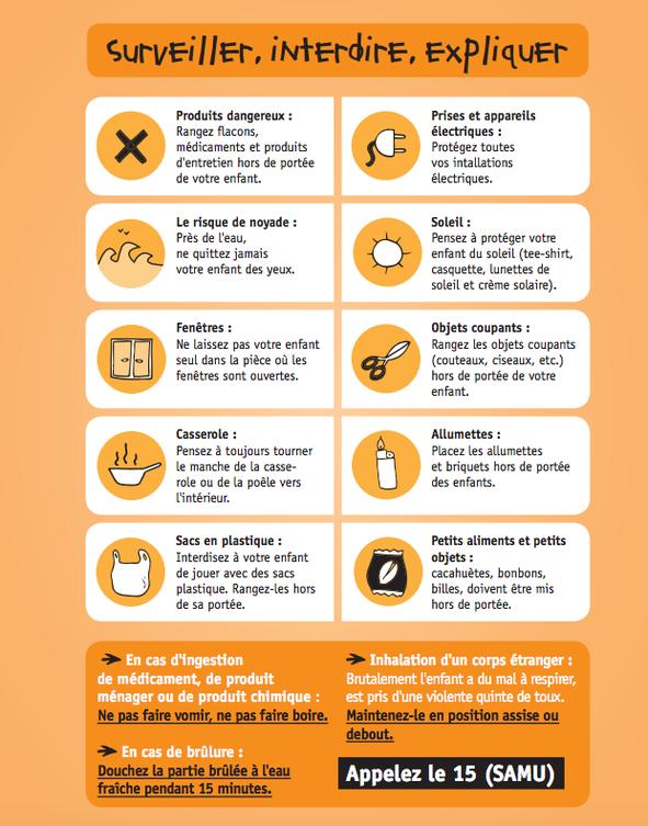 Pr vention des accidents domestiques na tre en nc - Accidents domestiques chez les enfants ...