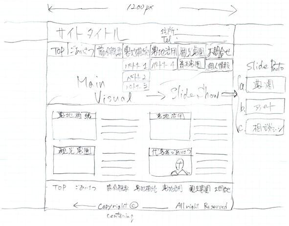 ホームページのラフ図