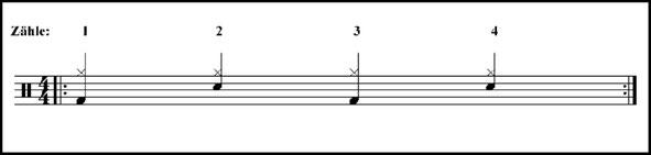 Schlagzeug-Rhythmus für Anfaenger