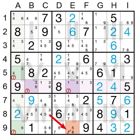 Sudoku Lösungsstrategie Drachen© Rätselbüro Martin Simon