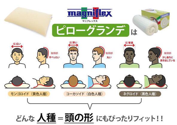 マニフレックス 「ピローグランデ」は、あなたの頭の形にぴったりフィット!! / マニステージ福岡