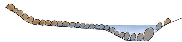 Schéma de principe d'une rampe en enrochement (en coupe)