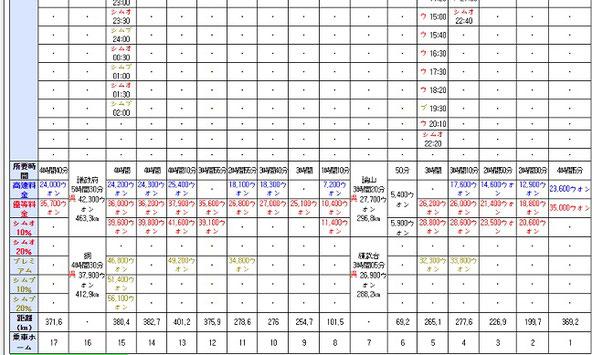 釜山起点バス時刻表3