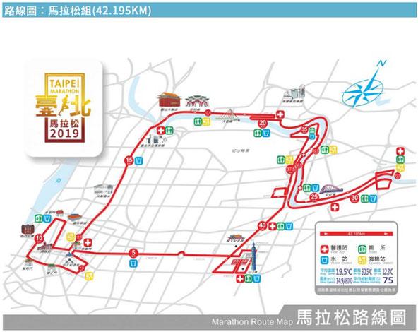 2019台北マラソンフルマラソンコース