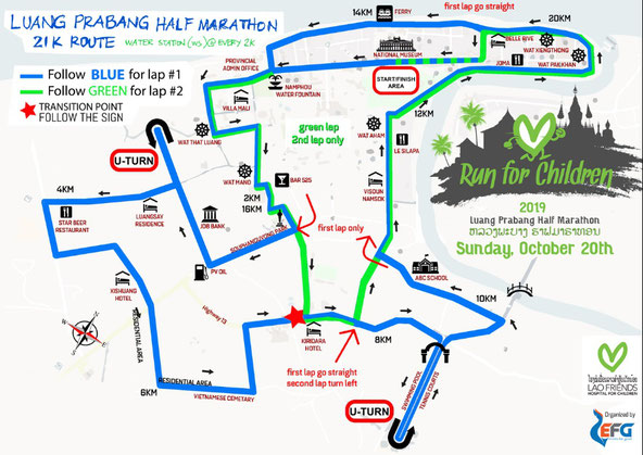 2019ルアンパバーンハーフマラソンコース