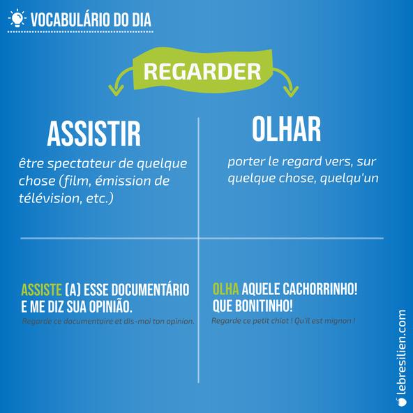 verbe regarder en portugais