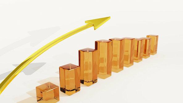 Die Einschätzung des Risikos ist eine wichtige Tätigkeit beim Investieren
