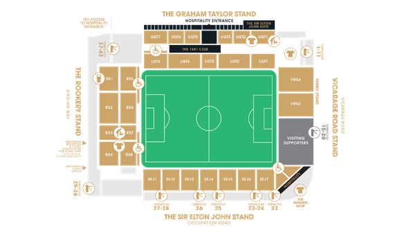 Stadionplan Vicarage Road FC Watford, Quelle: www.premierleague.com
