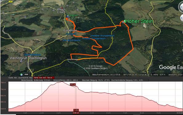 Karte mit Höhenprofil zur Wanderung: Zum Hohen Stein - Vysoký kámen 774 m