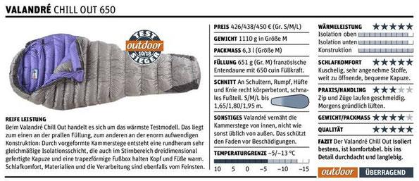 Test Valandre Daunenschlafsack Chill Out 650 -Testsieger in der Outdoor Zeitschrift 10/18