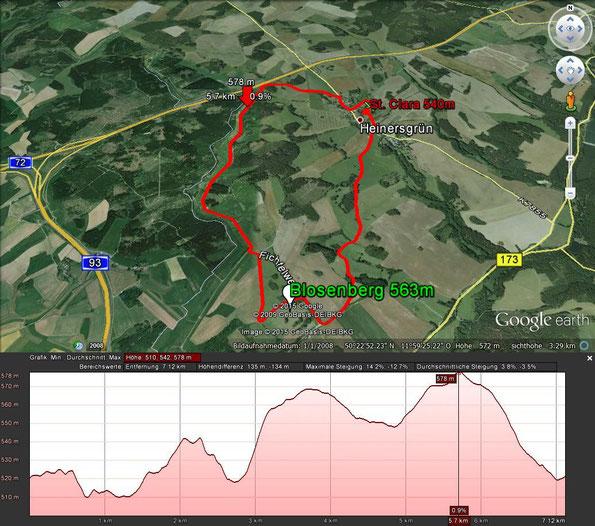 Wanderung um Heinersgrün über den Blosenberg - Vogtland