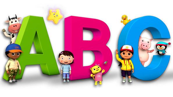 ABC, Buchstaben, Wortschatz