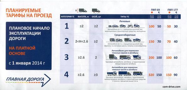 Стоимость проезда действующая с 1 января 2014 года