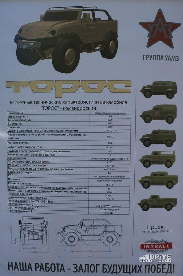 Техническая характеристика автомобиля Торос (командирский)