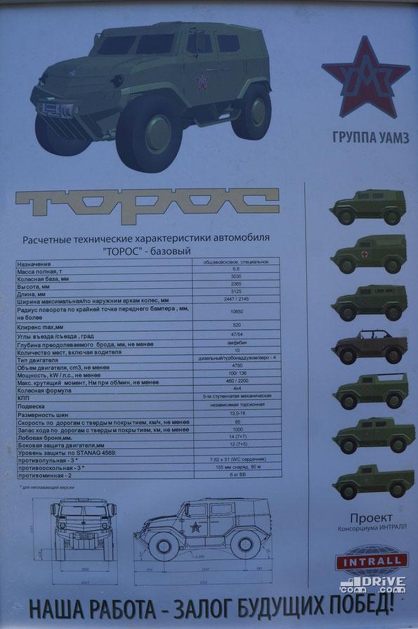 Техническая характеристика базового автомобиля семейства Торос