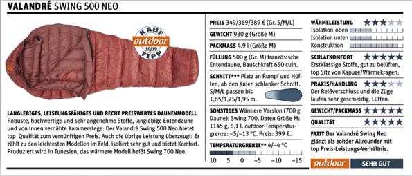 outdoor - Kauftipp für Valandre Swing 500 NEO