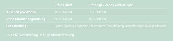 Aikidoschule Berlin eV - Beiträge Kinder 5 bis 13 Jahre
