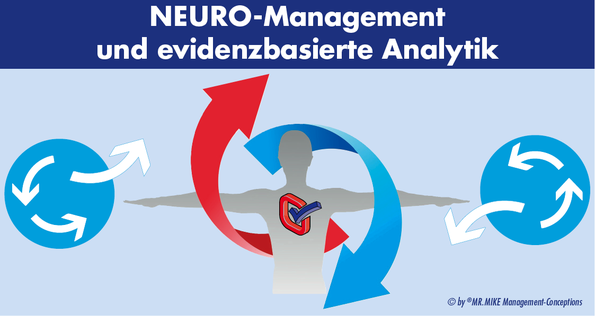 neuromanagement,evidenzbasiert,Analytik