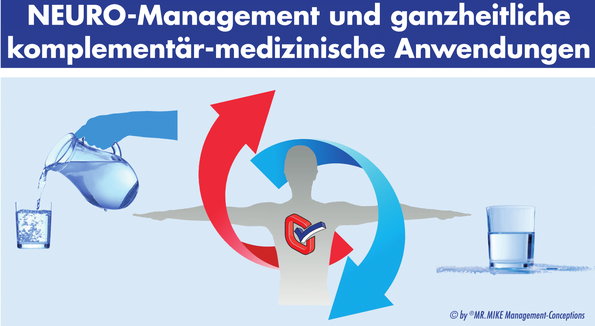 Neuromanagement,Medizin,Neurowissenschaft,Management,komplementär,Komplementärmedizin
