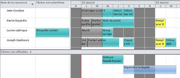 Planificateur d'équipe